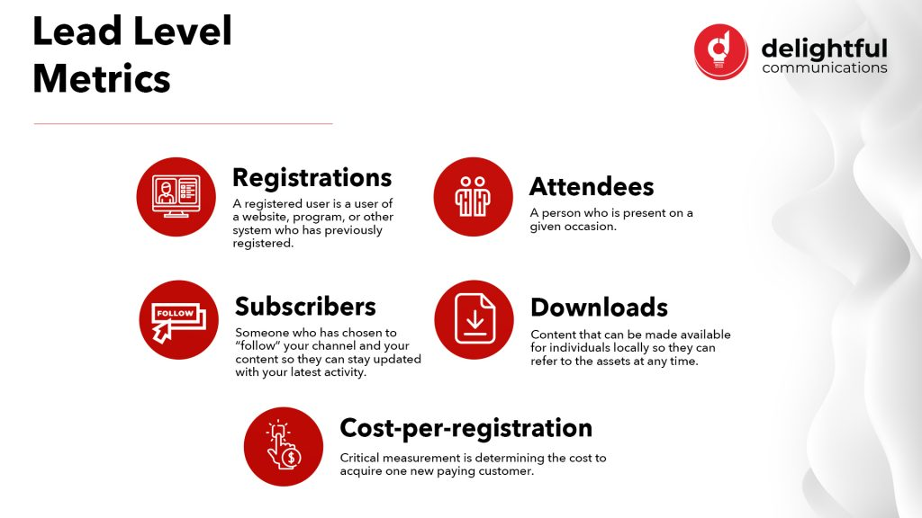 Lead level metrics include registrations, attendees, subscribers, downloads